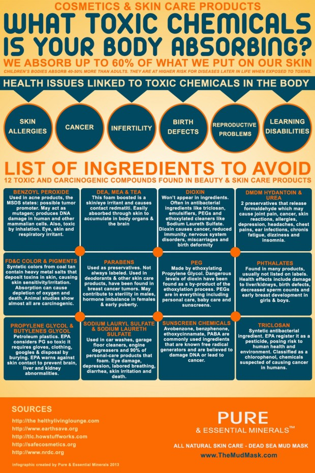 toxic-chemicals-in-cosmetics-and-skin-care-products_51d41639c43e9_w1500